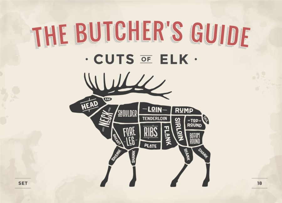 5 Reasons Why Our Elk Tenderloin Belongs in Your Diet Plan